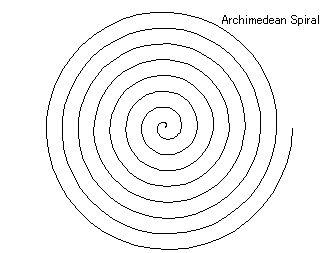 ArchmedeanSpiral.JPG