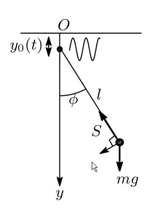 parametric-oscillator.JPG
