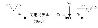 Stepwise Input Output.JPG