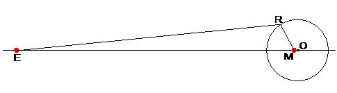 gravity-circle.JPG